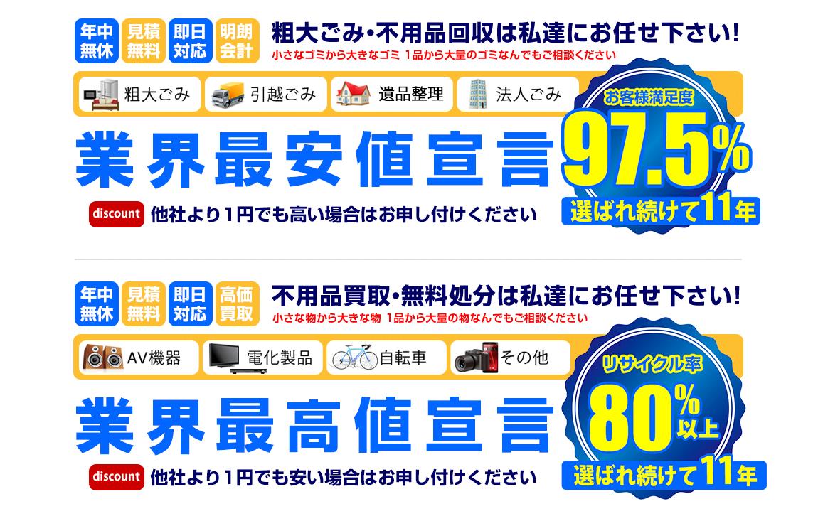 九州最安値宣言、九州最高値宣言